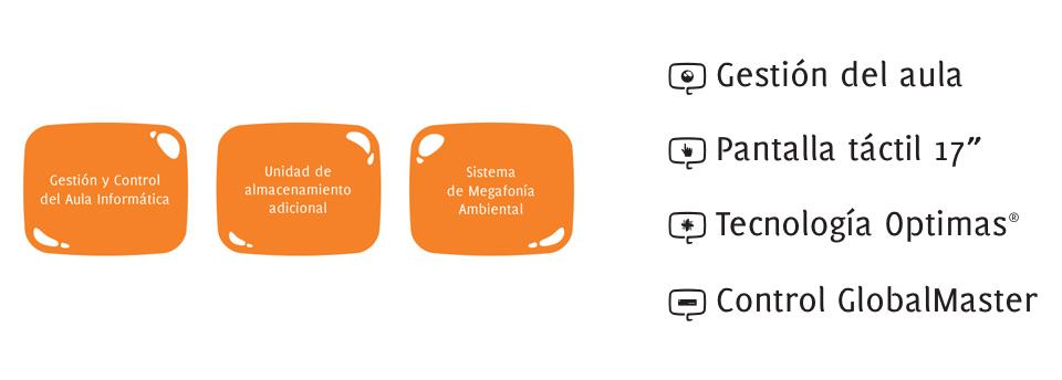 Iconografía Laboratorio Idiomas MasterLab 21